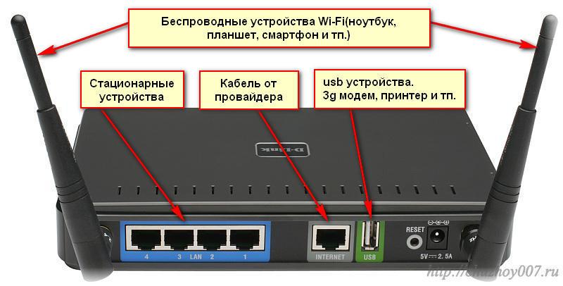 familie og nettverksenheten